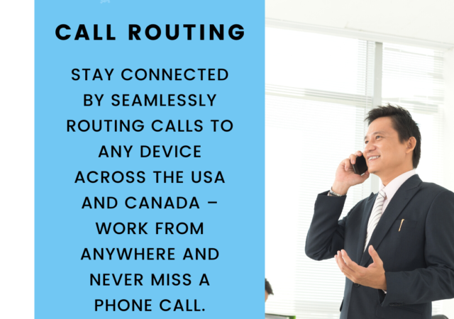 Call Routing Software